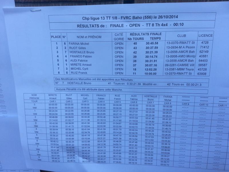 course de ligue 13 à BAHO LE 26/10/2014.  20141022