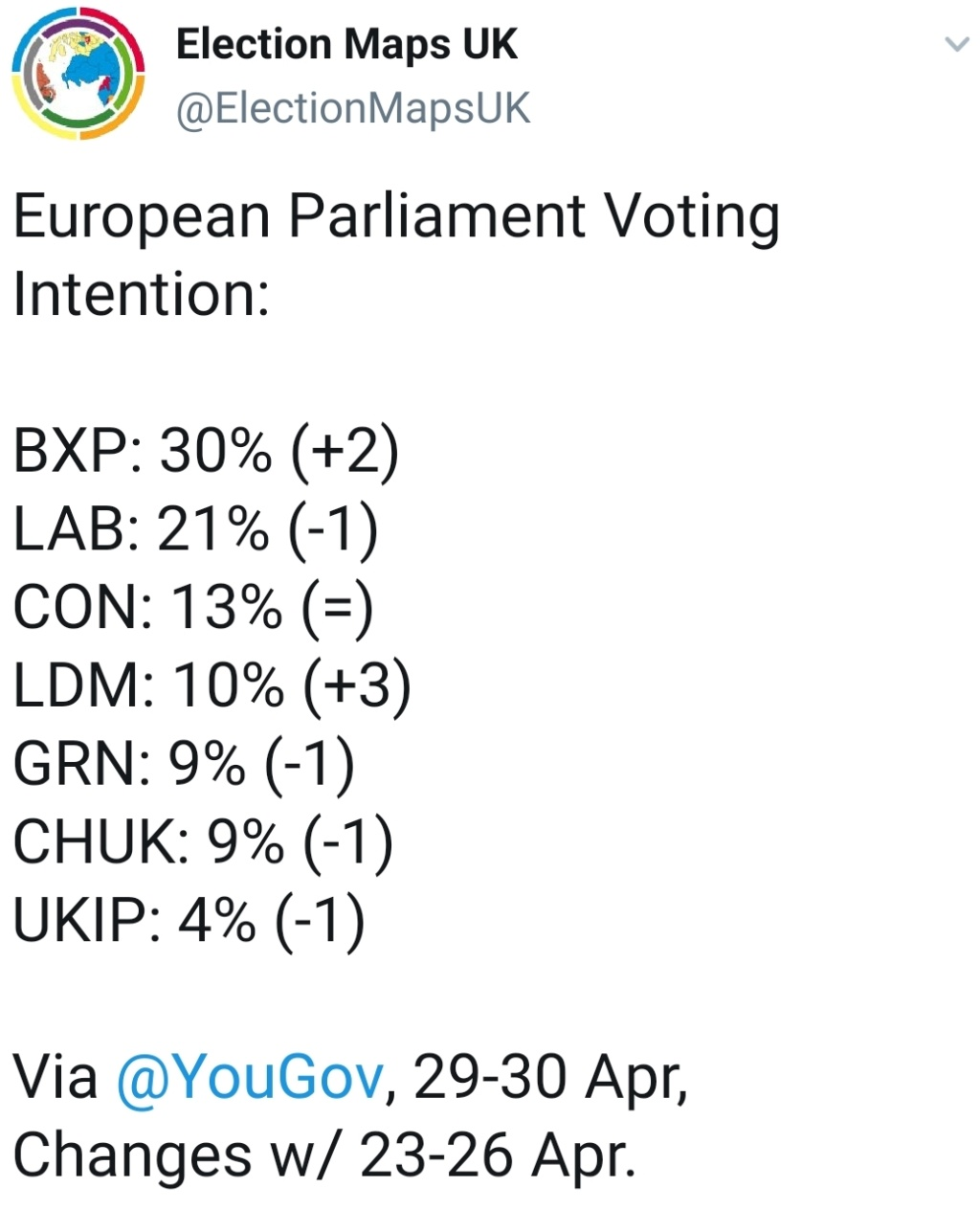 ALARM BELLS: Brexit party hits 30% in stunning poll Smarts15
