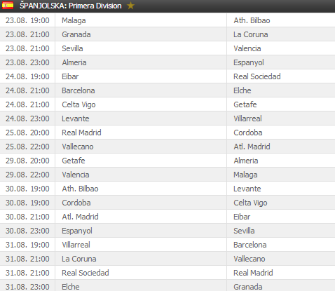 Rezultati i novosti iz najjačih europskih nogometnih liga - Page 2 Primer10