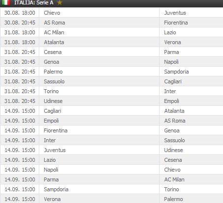 Rezultati i novosti iz najjačih europskih nogometnih liga - Page 2 Serie_10