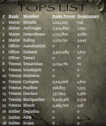 June 2014 RP Totals Untitl11