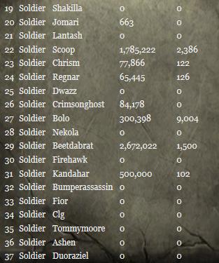 June 2014 RP Totals Untitl12