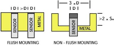 Fabrication CNC de Patrick - Page 23 Flush110