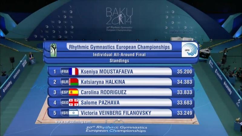 Championnat d'Europe 2014 à Bakou (Azerbaïdjan) - Page 3 Sans_t10