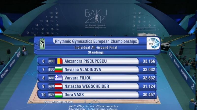 Championnat d'Europe 2014 à Bakou (Azerbaïdjan) - Page 3 Sans_t11