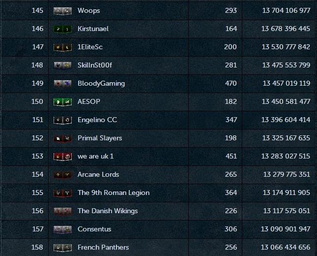 Classement des clans mondiaux (basé sur l'XP) - Page 3 4e128810