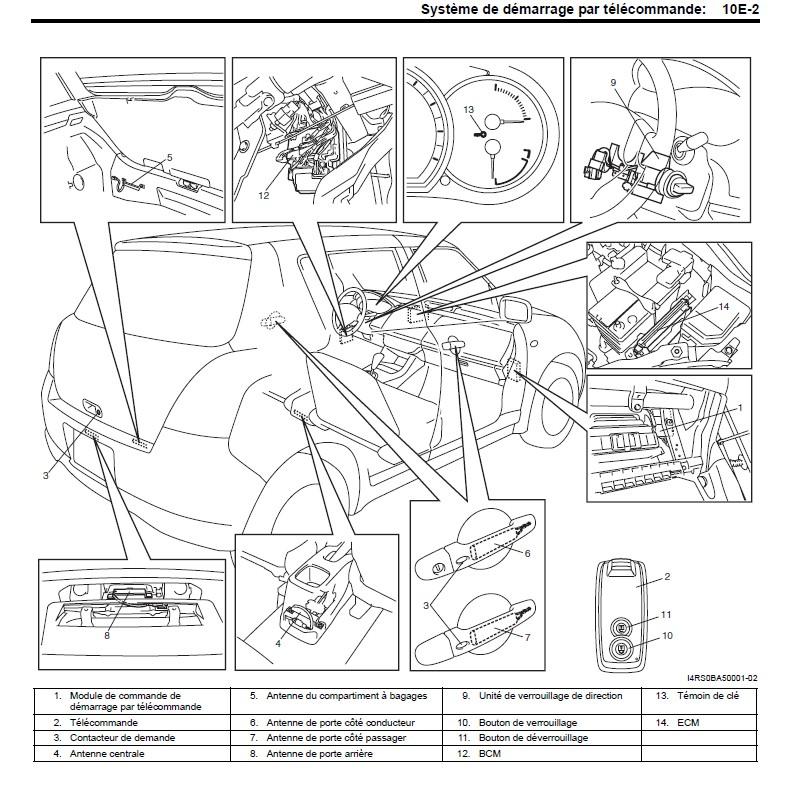 Problème fermeture porte conducteur Keyles10
