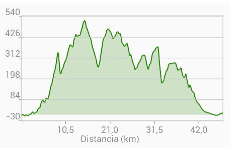 <Marcha> III Ruta BTTinto de Barrantes (08/06/´14 Ribadumia) Bttint10