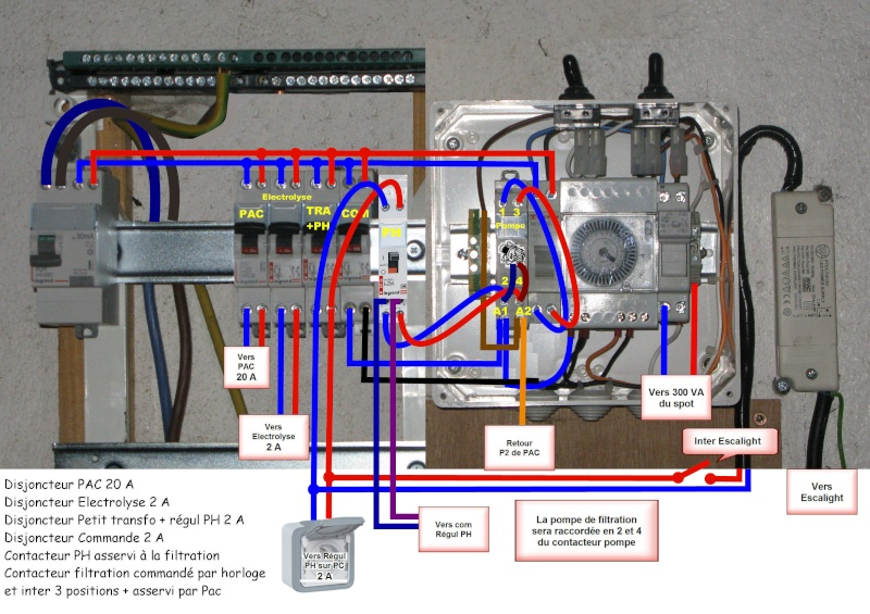 Branchement électrique PAC, electrolyseur et contrôleur PH - Page 2 _table11