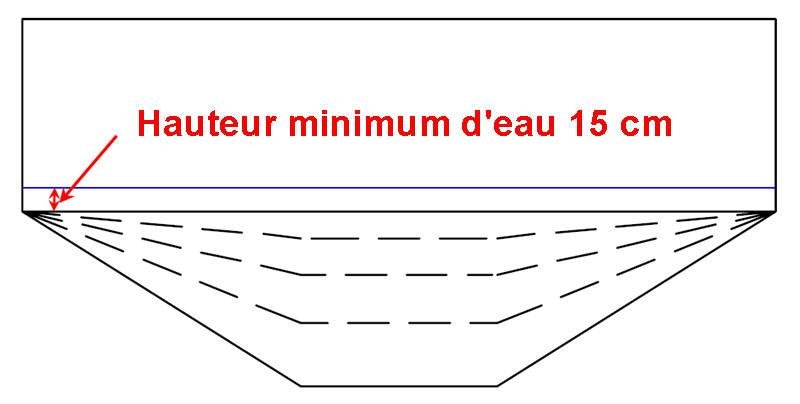 comment installer une cartouche cr 75 dans filwat Hauteu11