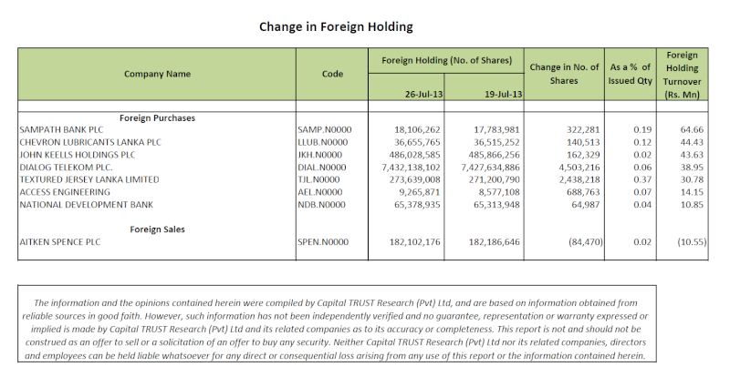 Top Foreign Picks For the Week Ending - 26 03 2013 Ctfh10