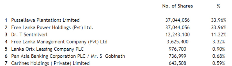 Dr Senthilverl buys 10 % of PC House - Page 2 Hpfl10
