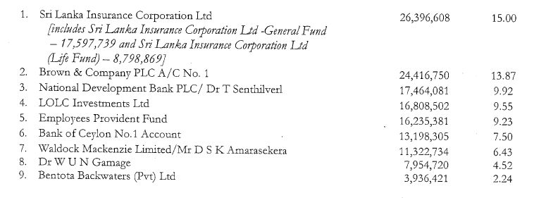 Dr Senthilverl buys 10 % of PC House - Page 2 Seyb10