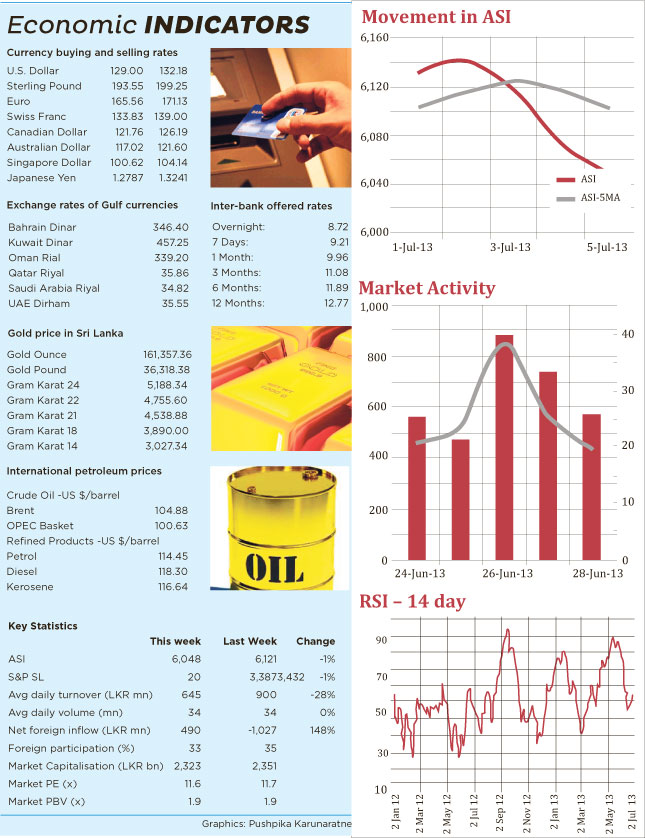 The Bourse Weekly Performance (Week ended July 5th, 2013) Untitl10