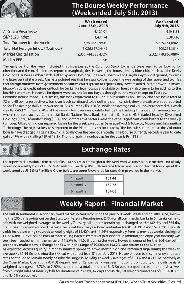 The Bourse Weekly Performance (Week ended July 5th, 2013) Z_p-5210