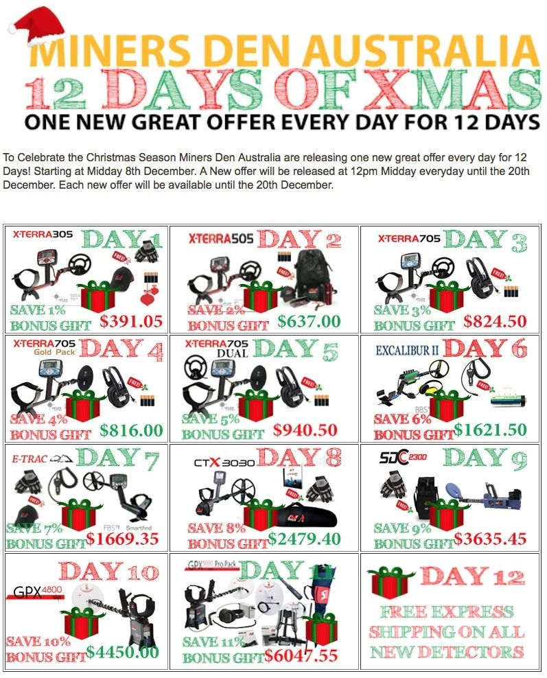 Miners Den 12 Days of Christmas Sale - Updated Day 12 - FREE EXPRESS SHIPPING ON NEW DETECTORS Screen20
