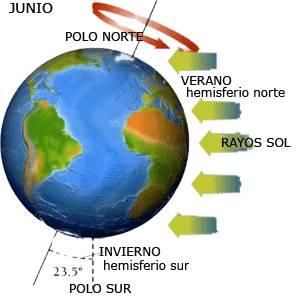 La aproximación del Planeta X - La cola del Planeta X apunta directamente hacia la Tierra  Imagen10