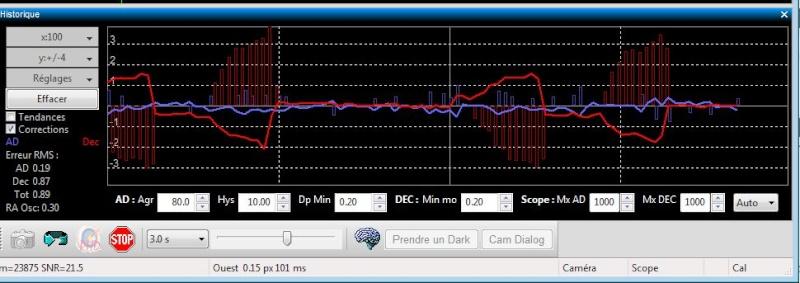 EQ6 Problème sur l'axe de déclinaison Guidag10