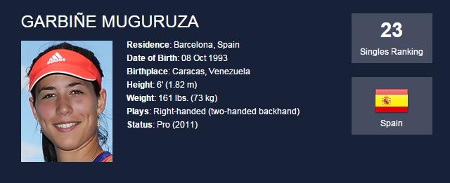 GARBINE MUGURUZA (Espagnole) - Page 7 Sans_533