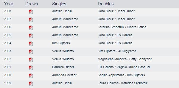 WTA ANVERS 2015 : infos, photo et vidéos Sans_608