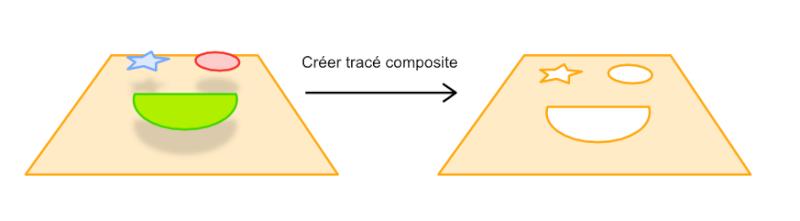 """09 - Différence entre """"grouper/dégrouper"""" et """"créer/scinder tracé composite"""" Creer10"""