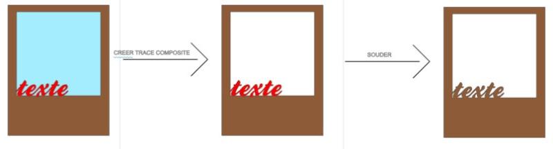 11 - Comment associer/fusionner/souder deux formes ? Sans_t38