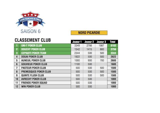 Classement saison 6 LFP Classe13