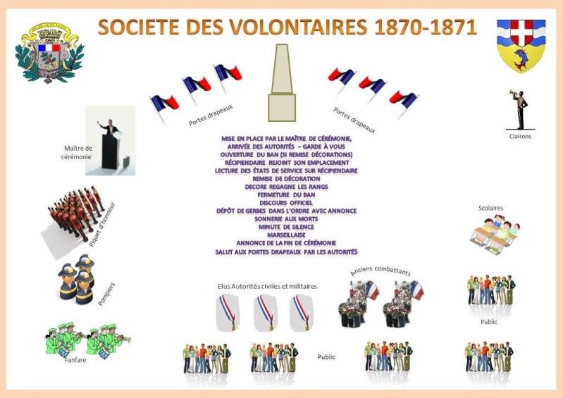Souvenir Congrès National 2014 Diapos37