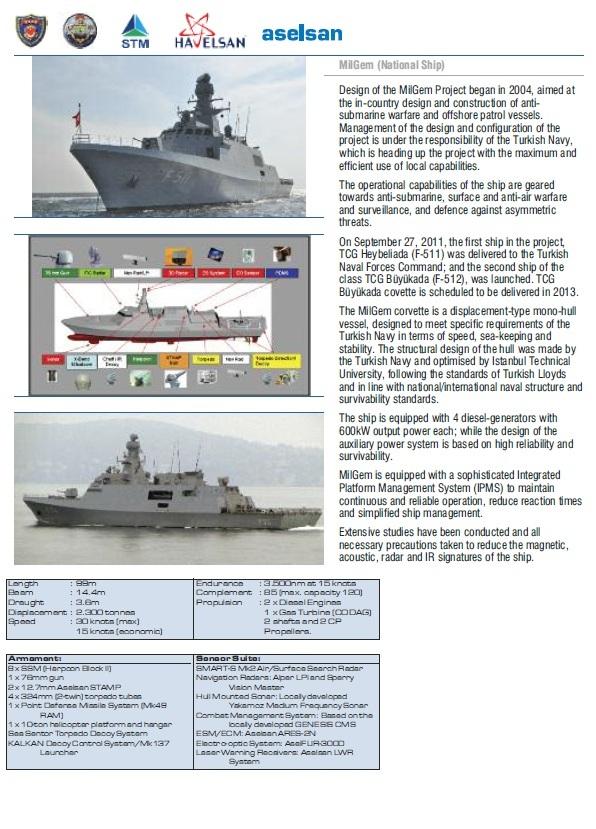 Industrie militaire turque - Page 29 Milgem10
