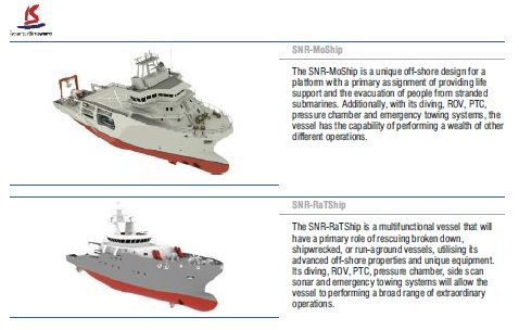 Industrie militaire turque - Page 29 Moship10