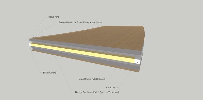 Le bois dans la construction des planches de kite Noyau_11