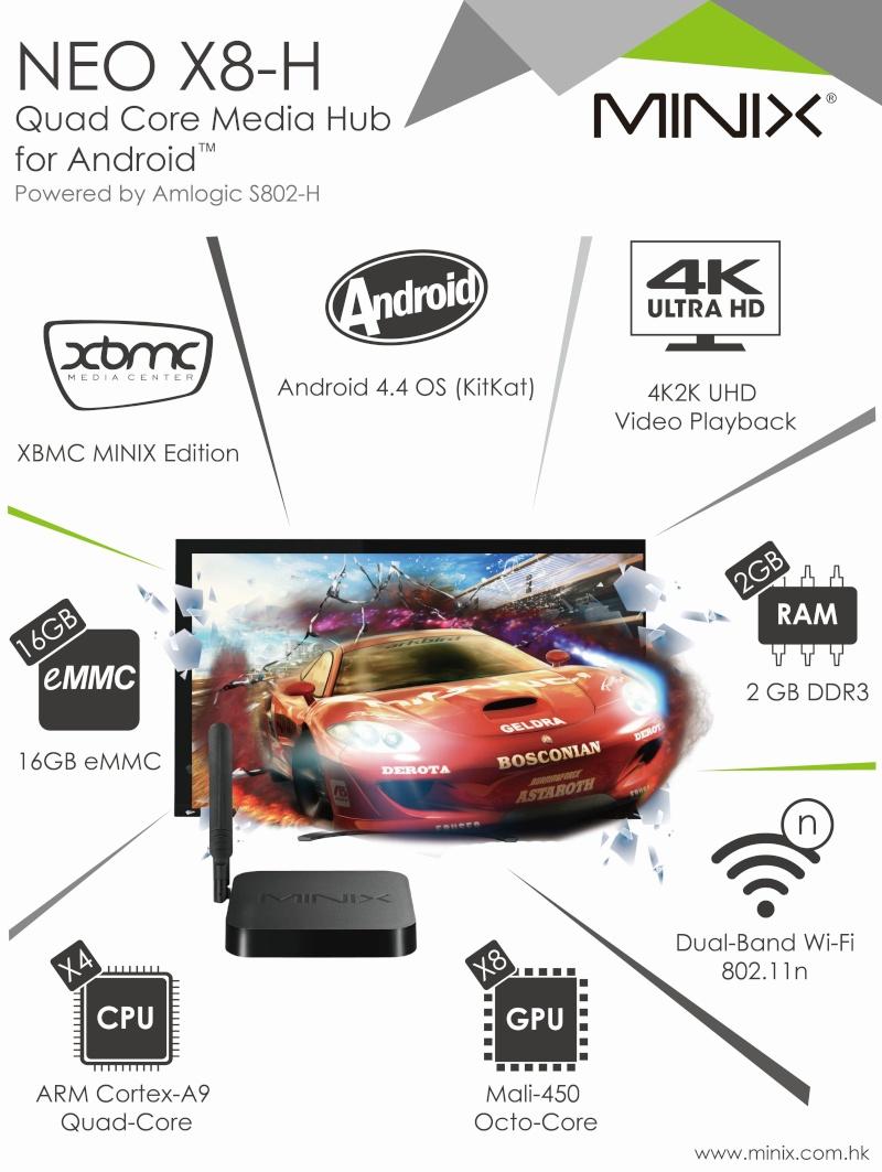 Minix Neo X8-H sur Belchine.net 20140511