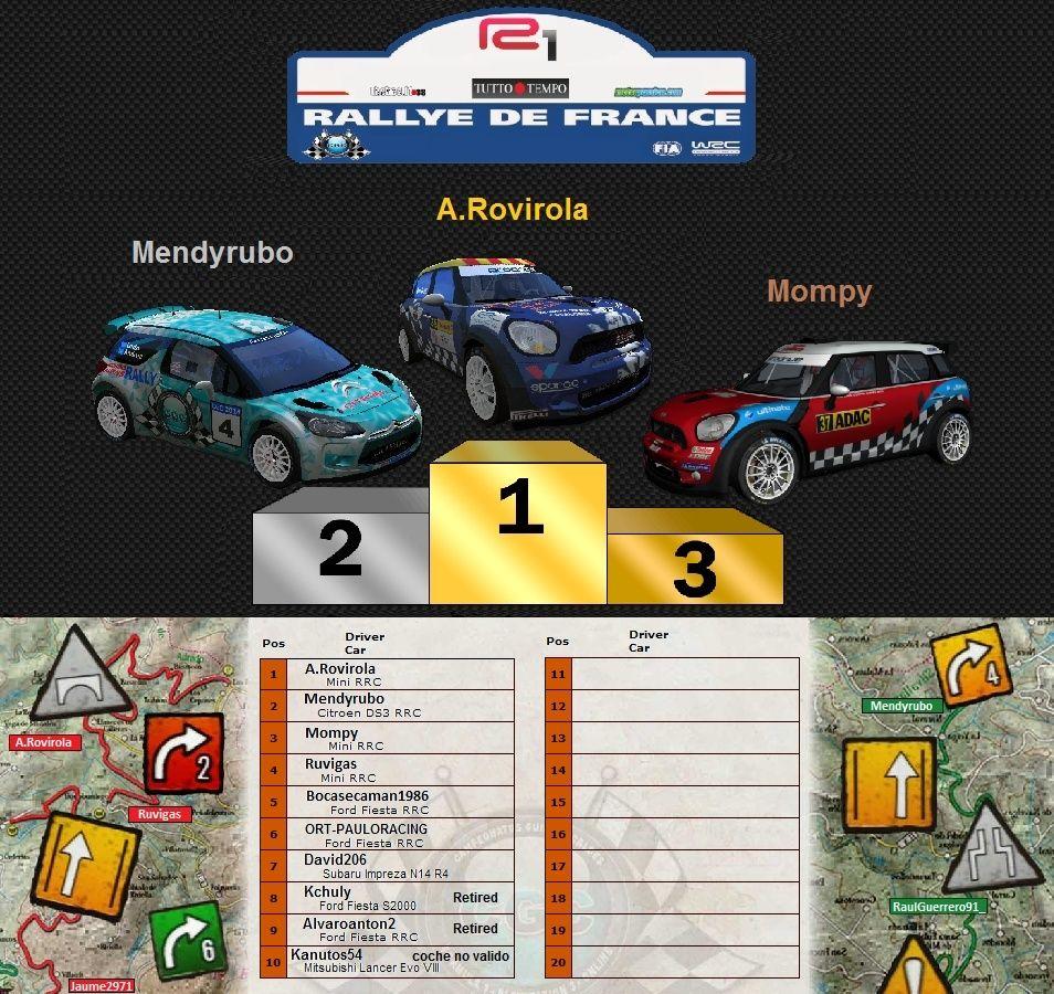 Crónica  Rally  Francia   - RBR2014 - Clasis10