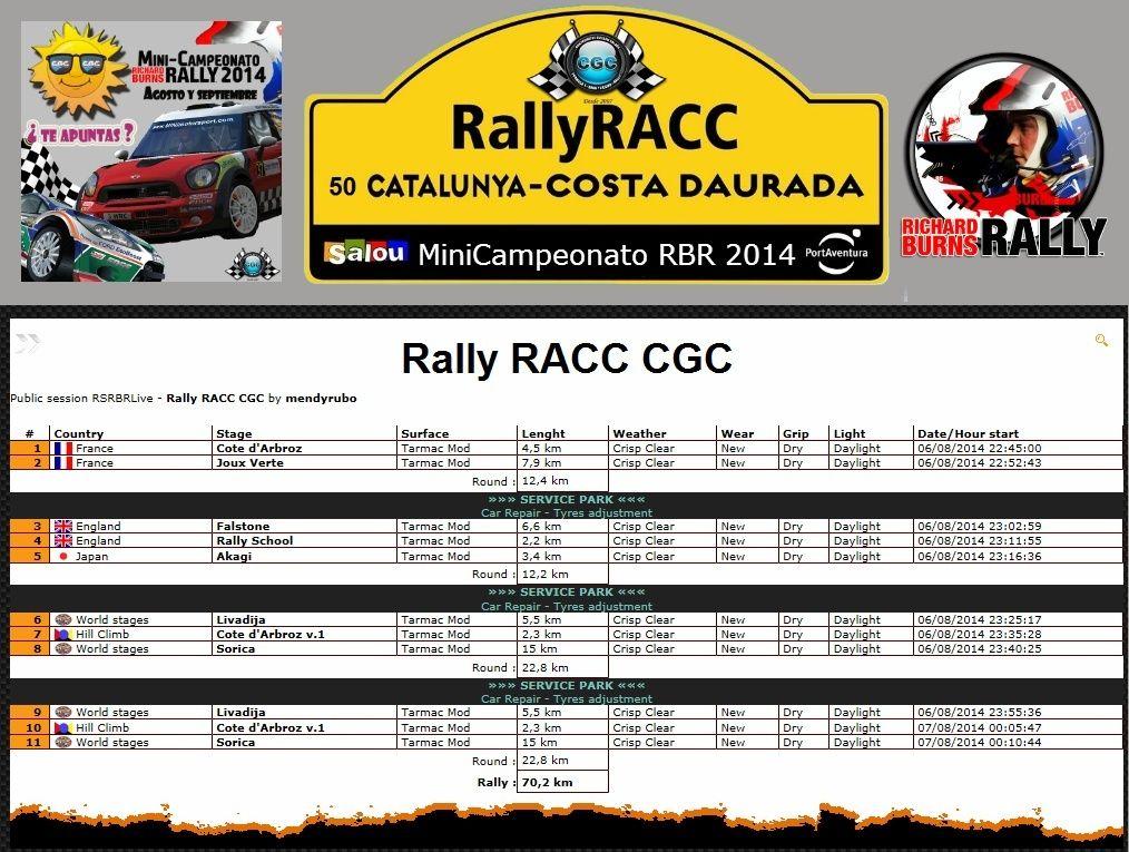 Rally Racc Catalunya-Costa Daurada  Tarmac S1600   6 y 9 de agosto 2014 Logo_r15