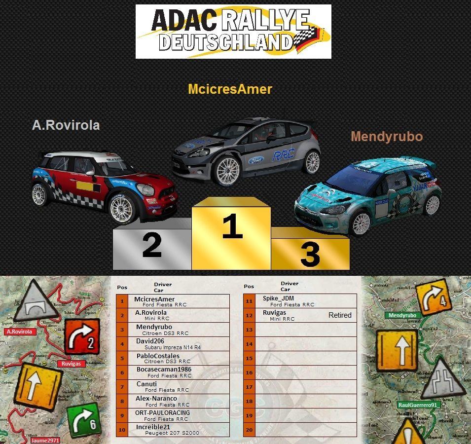 Crónica Rally Alemania  -RBR2014- Podio_10