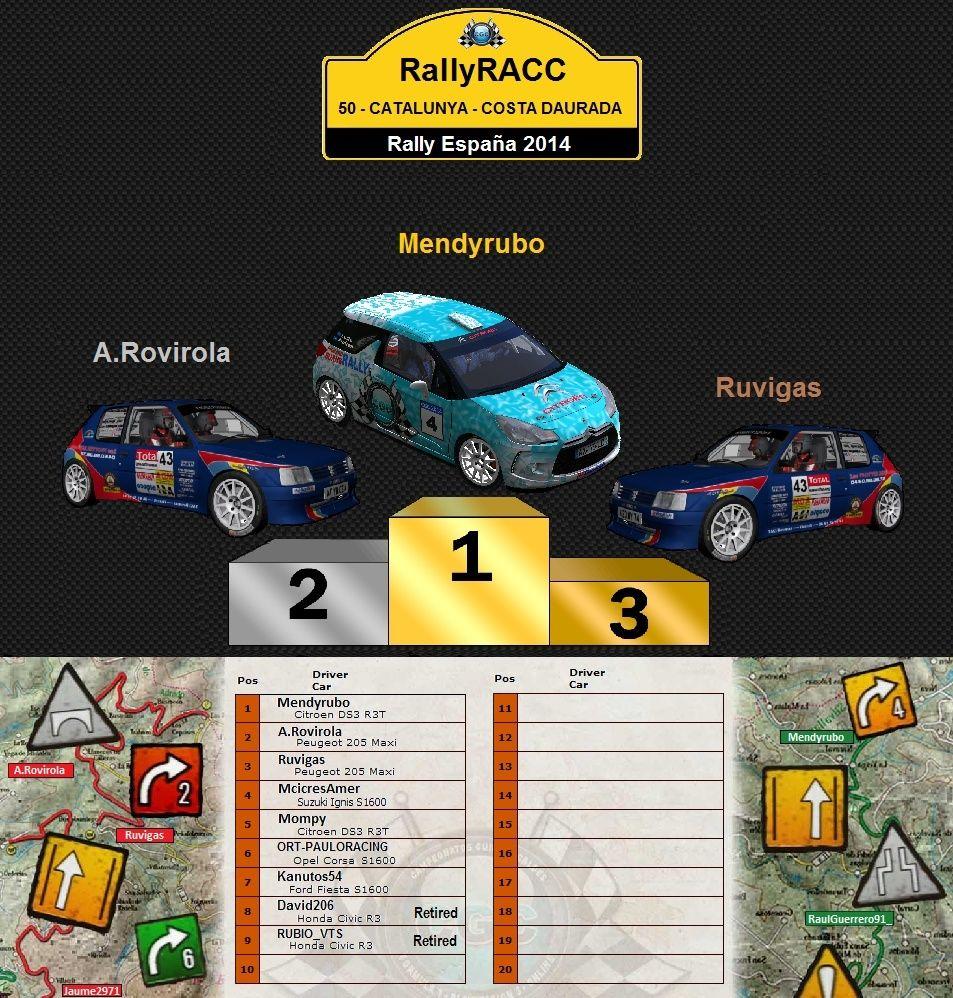 Crónica  Rally  España   - RBR2014 - Podio_19