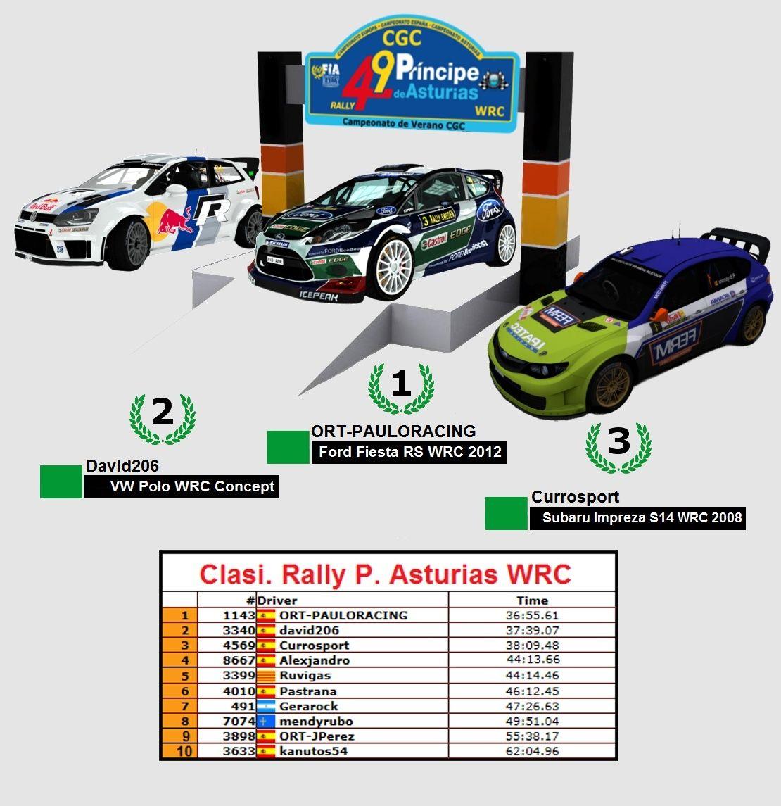 Clasificaciones Generales Minicampeonato de verano RBR2014 Podium17