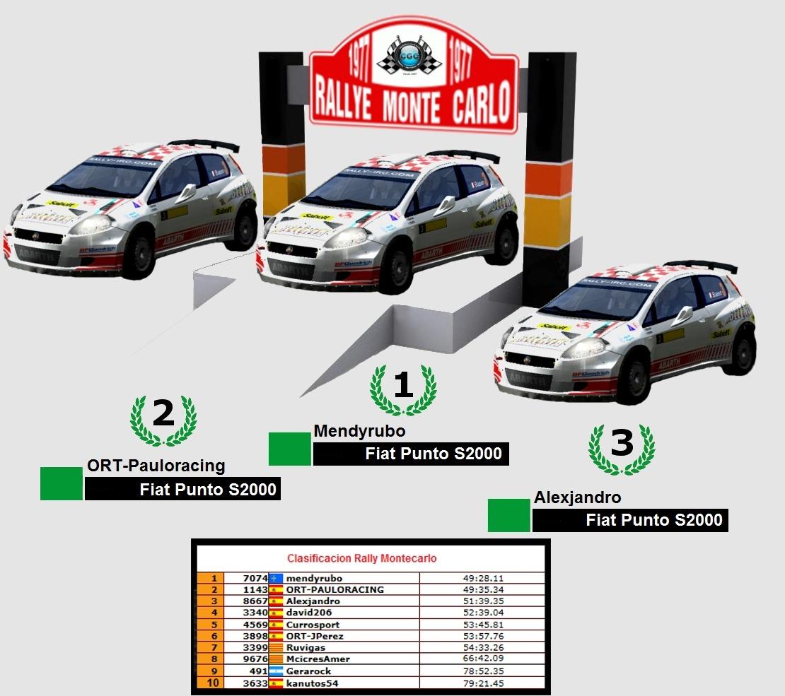 ▄▀▄ Rally  Montecarlo ▄▀▄ - Montecarlo mod - 10 y 13 de septiembre 2014 Podium22