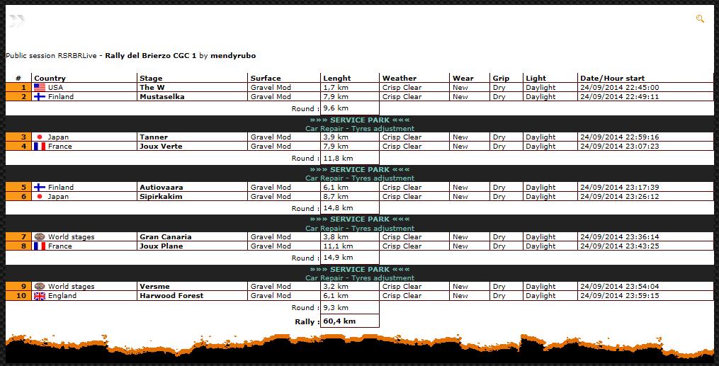 ▄▀▄ Rally  del Bierzo ▄▀▄ - Gravel mod  WRC -  24 y 27 de septiembre 2014 Rally_21