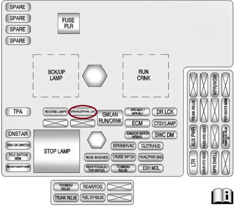 """msg erreur au tableau de bord """"réparer verrou de colonne"""" - Page 2 Fuse_b10"""