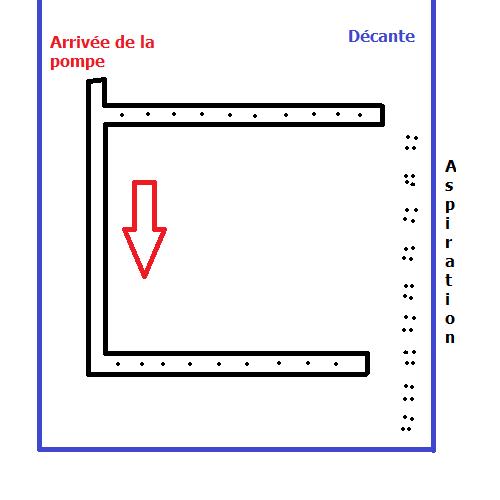 Questions filtration externe Schema10