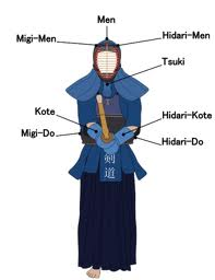 Kendo ...... Images46