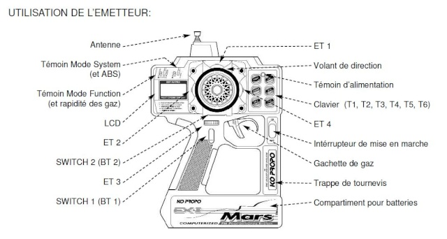 Ajouter un chassis sur une ex-1 Mars Ex1_ma10