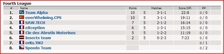 ESL saison n°4: CPS13 Eslc10