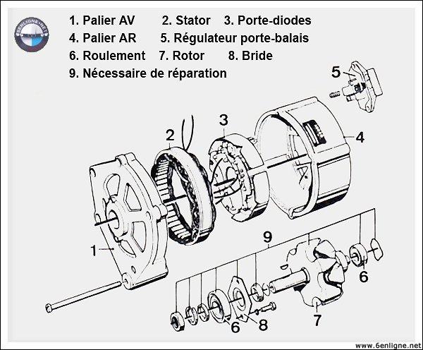[ ford focus cmax 1.6 tdci 110 an 2004 ] bruit moteur Altern10