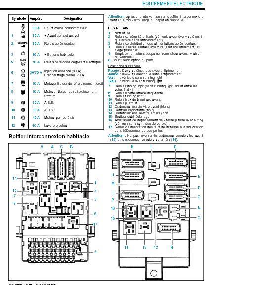 renault laguna essence an 1997   probl u00e8me ventilateur moteur
