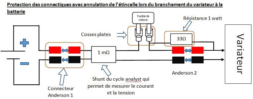 velomobile electric leiba X stream  (IUT Aisne) Etince10