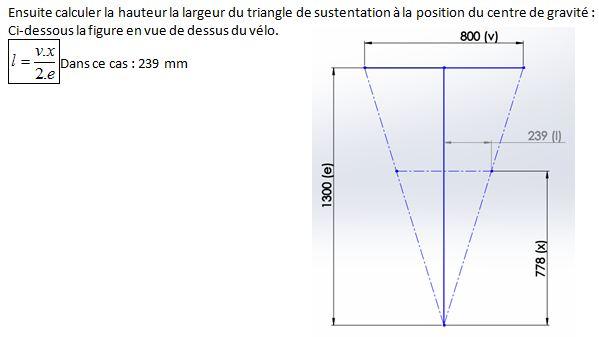 velomobile electric leiba X stream  (IUT Aisne) Fig310