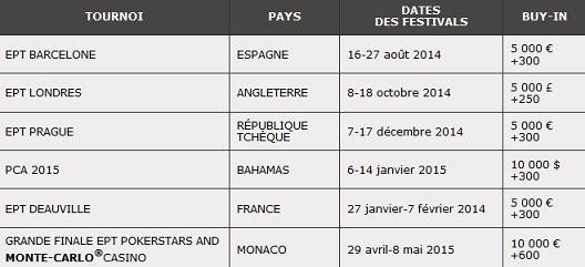 PokerStars.fr - EPT11 Stars_26