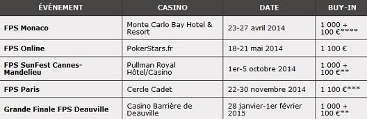 PokerStars.fr - FPS - Saison 4 Stars_29